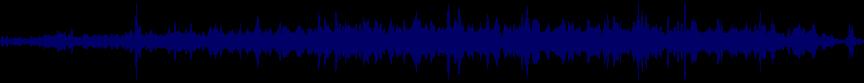 waveform of track #57225