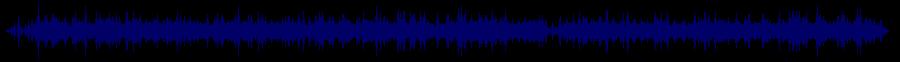 waveform of track #57237