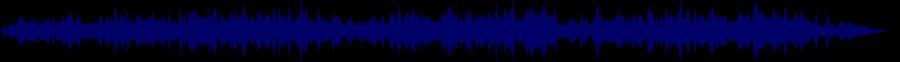 waveform of track #57250