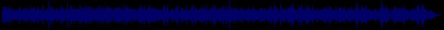 waveform of track #57338