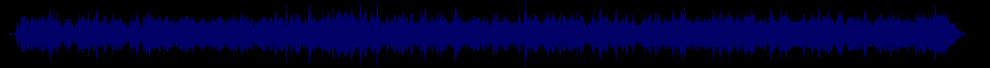 waveform of track #57379