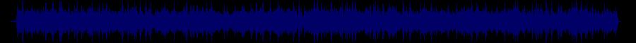 waveform of track #57431