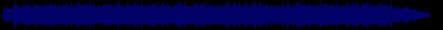 waveform of track #57448