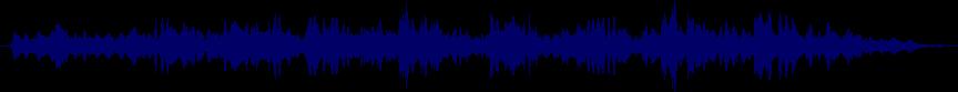waveform of track #57472