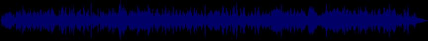 waveform of track #57506