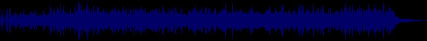 waveform of track #57521