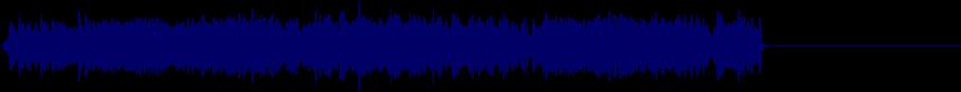 waveform of track #57581
