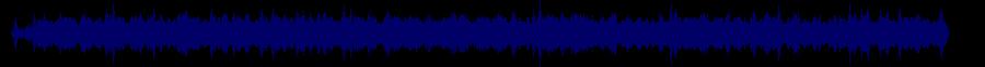 waveform of track #57595