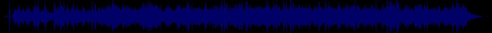 waveform of track #57596