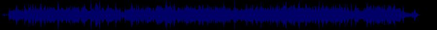 waveform of track #57612