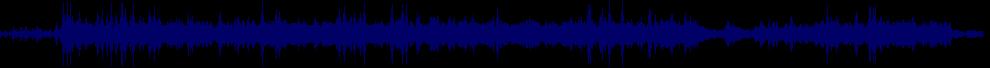 waveform of track #57673