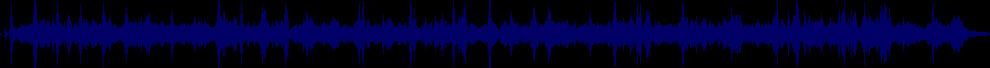 waveform of track #57687