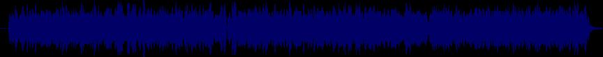 waveform of track #57689