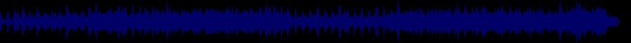 waveform of track #57695