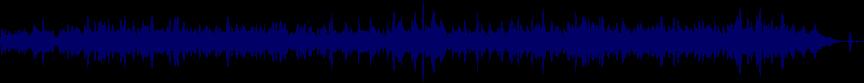 waveform of track #57733