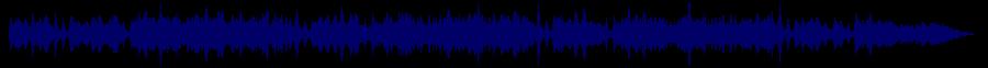 waveform of track #57750