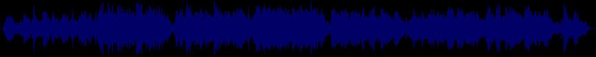 waveform of track #57755