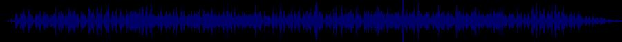waveform of track #57853