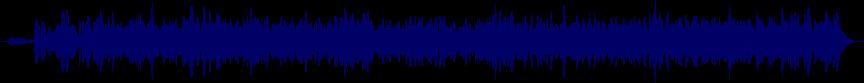 waveform of track #57866