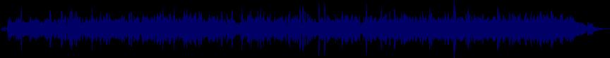 waveform of track #57877