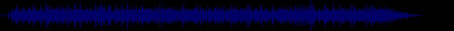 waveform of track #57896