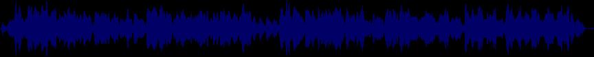 waveform of track #57897