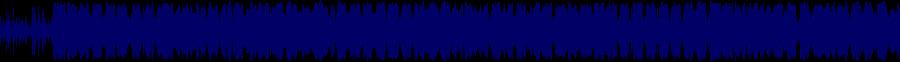 waveform of track #57901