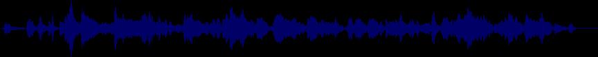 waveform of track #57904