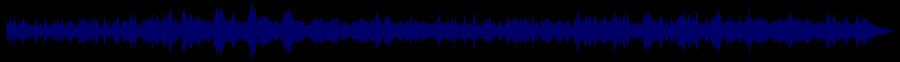 waveform of track #57923