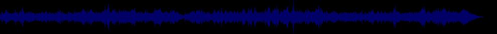 waveform of track #57927