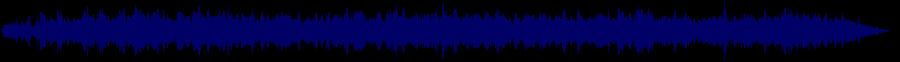 waveform of track #57947