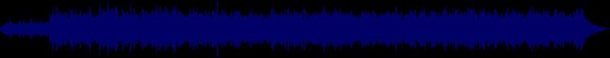 waveform of track #57951