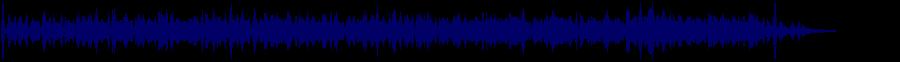 waveform of track #57958