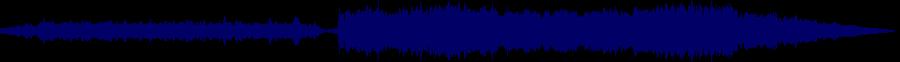 waveform of track #57963