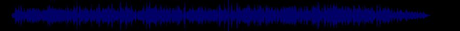 waveform of track #57967