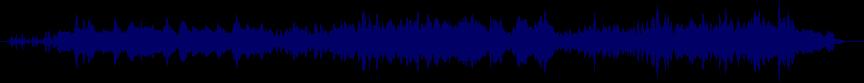 waveform of track #57987