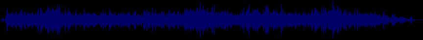 waveform of track #5880