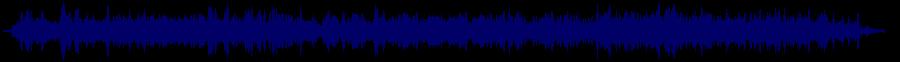 waveform of track #58006
