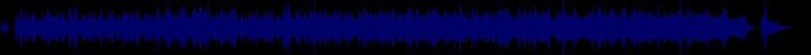 waveform of track #58008