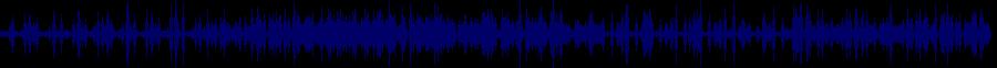 waveform of track #58012