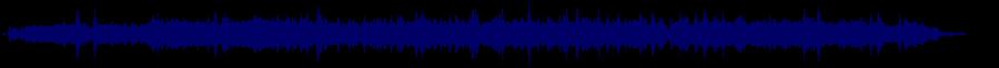 waveform of track #58025