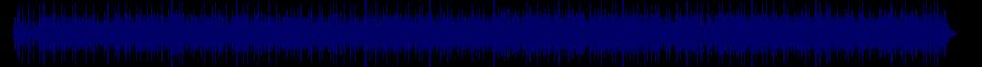 waveform of track #58027