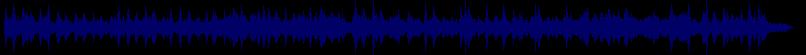 waveform of track #58029