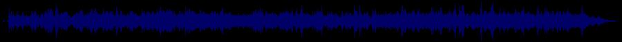 waveform of track #58040