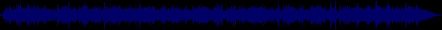 waveform of track #58060