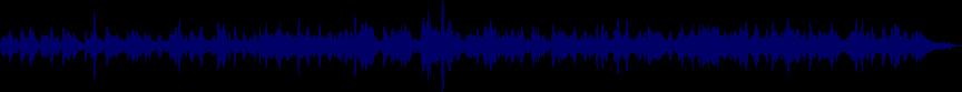 waveform of track #58068