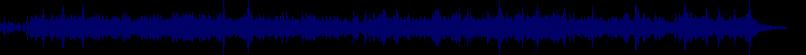waveform of track #58070