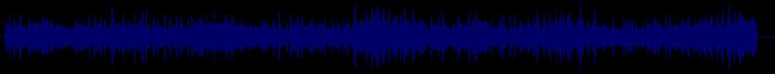 waveform of track #58103