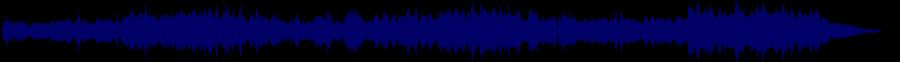 waveform of track #58106