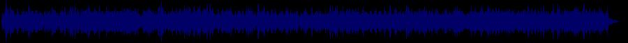 waveform of track #58110